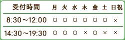 【受付時間】月・火・水・金は8時半~12時、14時半~19時半。木・土は8時半~12時【休日】日・祝