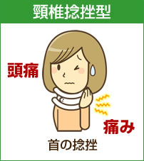 頸椎捻挫型
